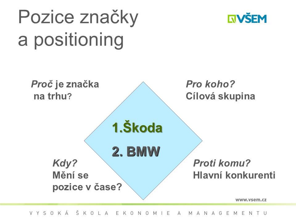 Pozice značky a positioning Proč je značka na trhu .