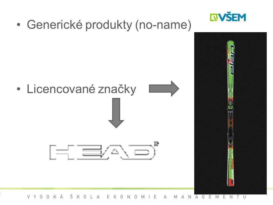 Generické produkty (no-name) Licencované značky