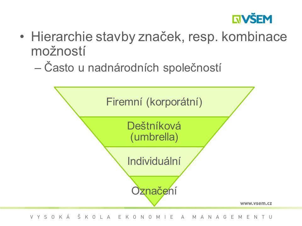 Hierarchie stavby značek, resp. kombinace možností –Často u nadnárodních společností