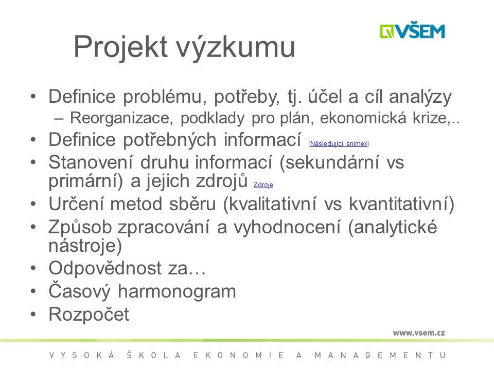 Projekt výzkumu Definice problému, potřeby, tj.