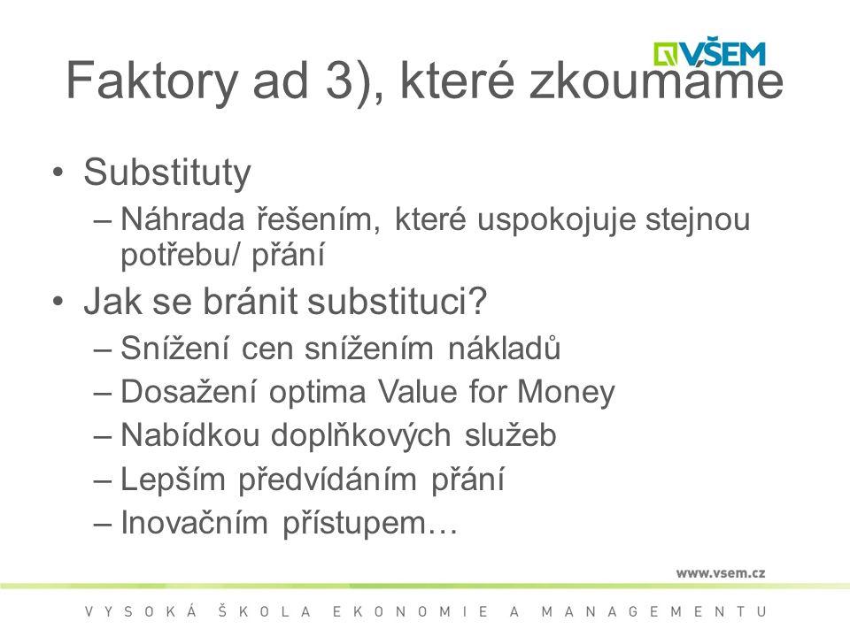 Faktory ad 3), které zkoumáme Substituty –Náhrada řešením, které uspokojuje stejnou potřebu/ přání Jak se bránit substituci.