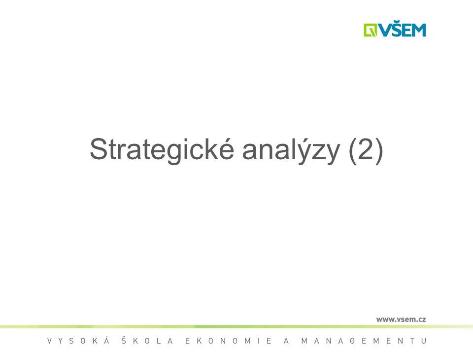Strategické analýzy (2)