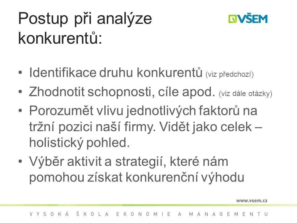 Postup při analýze konkurentů: Identifikace druhu konkurentů (viz předchozí) Zhodnotit schopnosti, cíle apod.