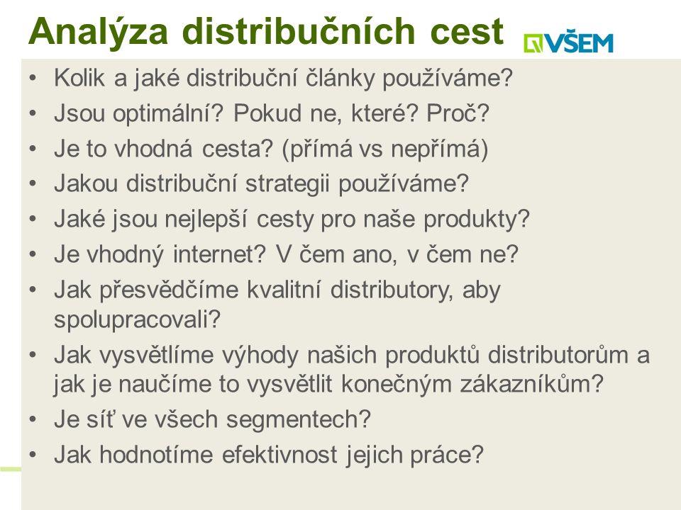 Analýza distribučních cest Kolik a jaké distribuční články používáme.