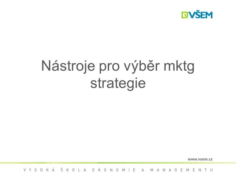 Nástroje pro výběr mktg strategie