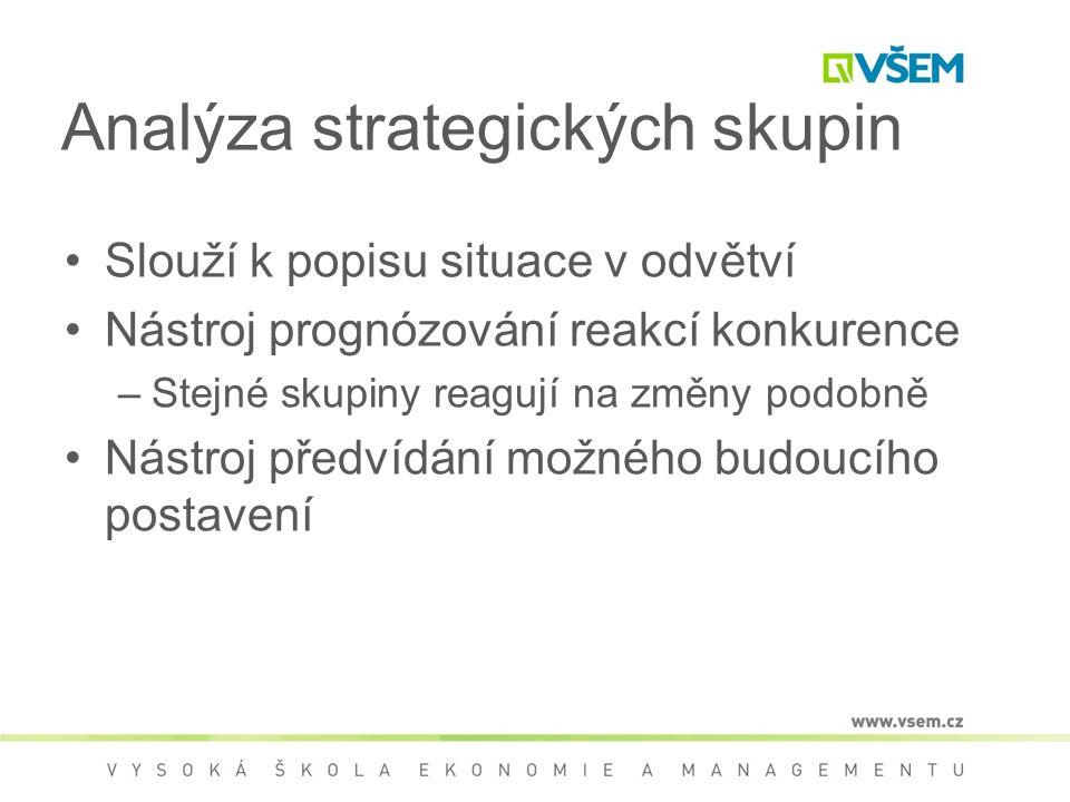 Analýza strategických skupin Slouží k popisu situace v odvětví Nástroj prognózování reakcí konkurence –Stejné skupiny reagují na změny podobně Nástroj předvídání možného budoucího postavení