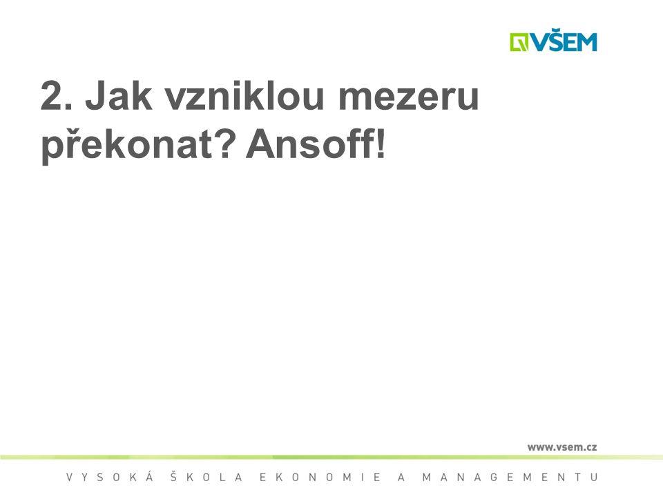 2. Jak vzniklou mezeru překonat Ansoff!