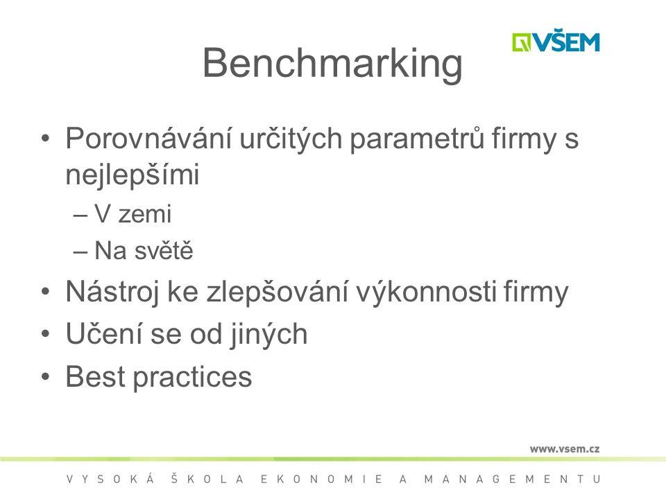 Benchmarking Porovnávání určitých parametrů firmy s nejlepšími –V zemi –Na světě Nástroj ke zlepšování výkonnosti firmy Učení se od jiných Best practices
