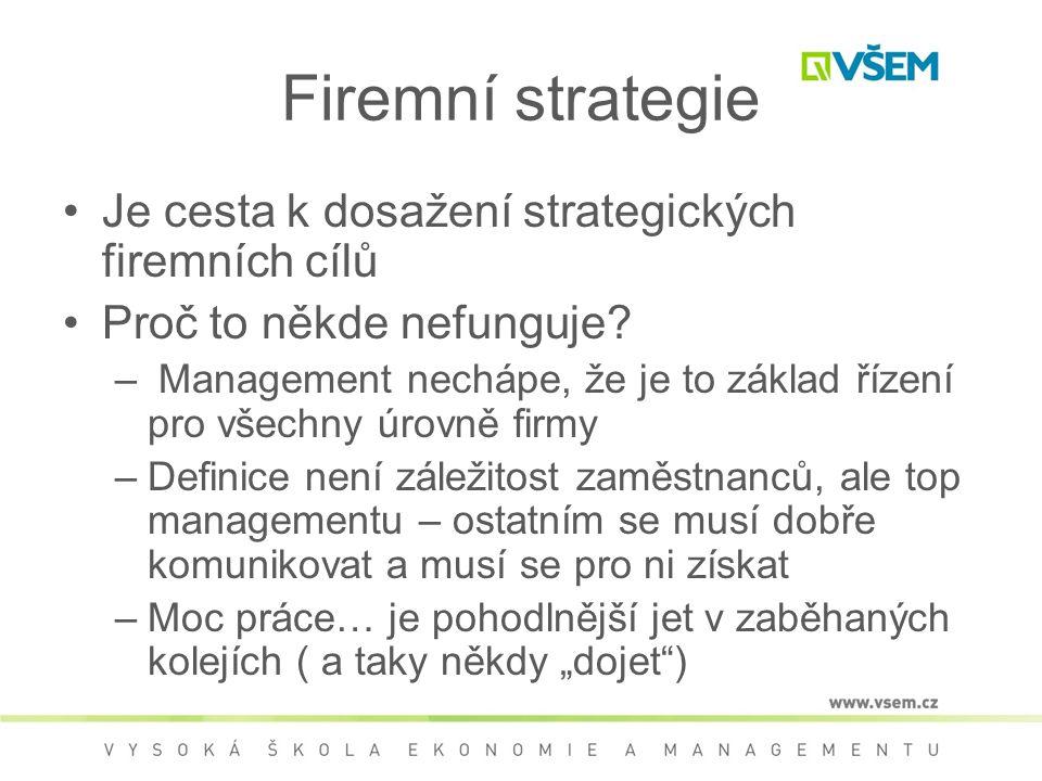 Firemní strategie Je cesta k dosažení strategických firemních cílů Proč to někde nefunguje.