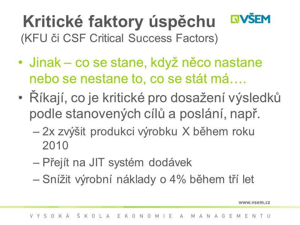 Kritické faktory úspěchu (KFU či CSF Critical Success Factors) Jinak – co se stane, když něco nastane nebo se nestane to, co se stát má….