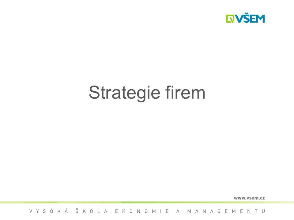 Strategie firem