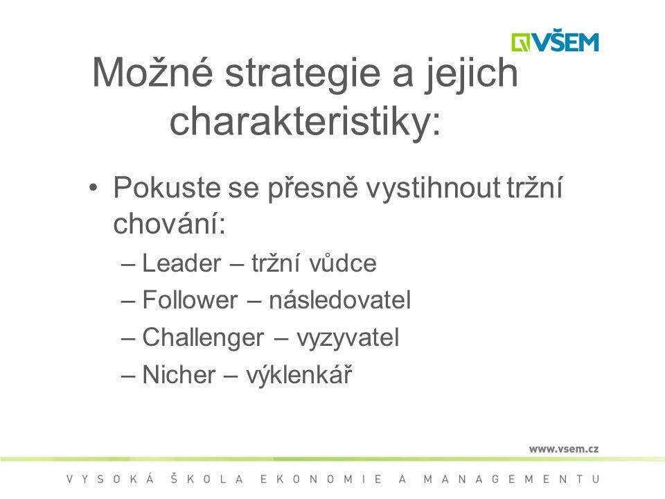 Možné strategie a jejich charakteristiky: Pokuste se přesně vystihnout tržní chování: –Leader – tržní vůdce –Follower – následovatel –Challenger – vyzyvatel –Nicher – výklenkář
