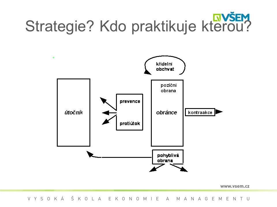Strategie Kdo praktikuje kterou