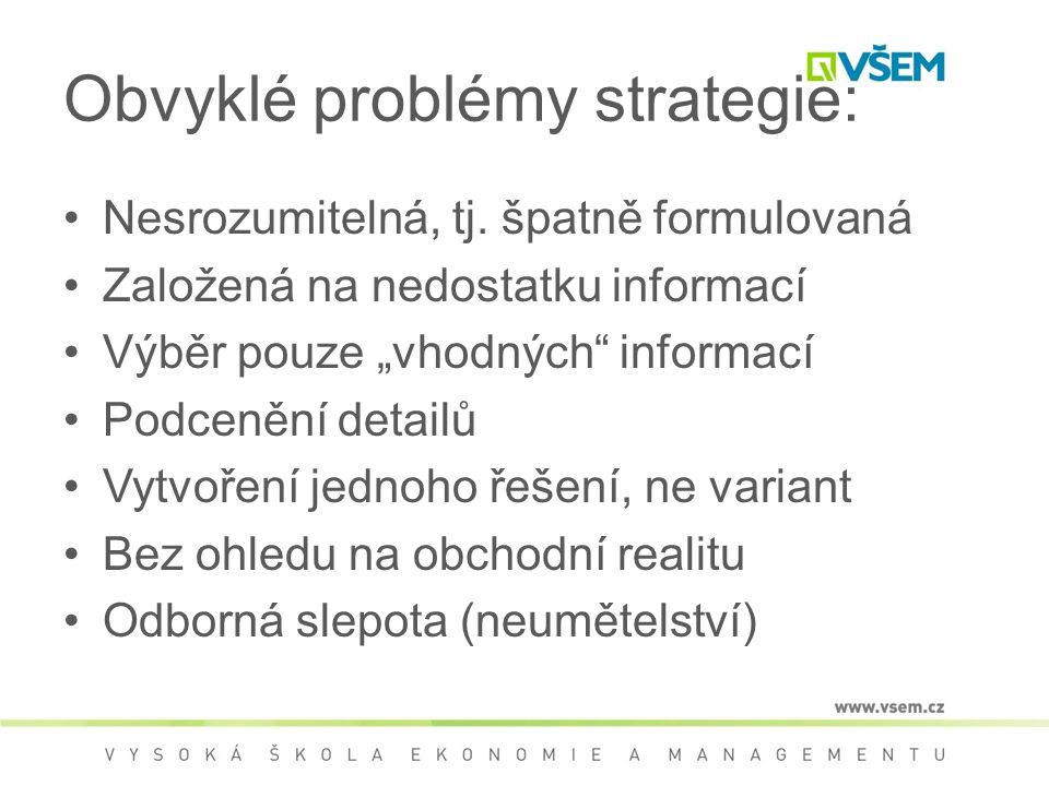 Obvyklé problémy strategie: Nesrozumitelná, tj.