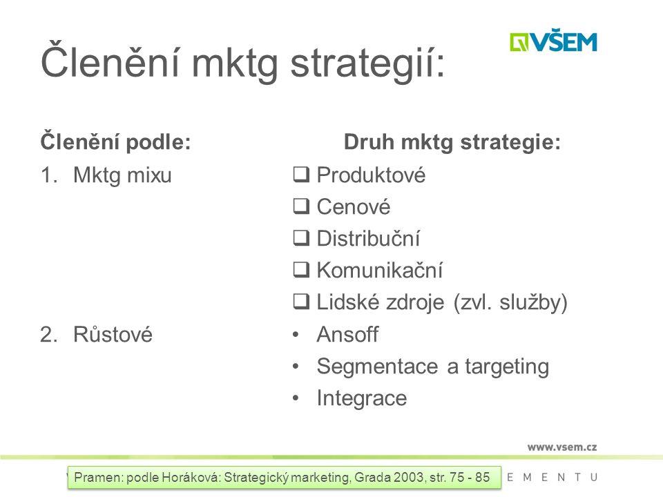 Členění mktg strategií: Členění podle: 1.Mktg mixu 2.Růstové Druh mktg strategie:  Produktové  Cenové  Distribuční  Komunikační  Lidské zdroje (zvl.