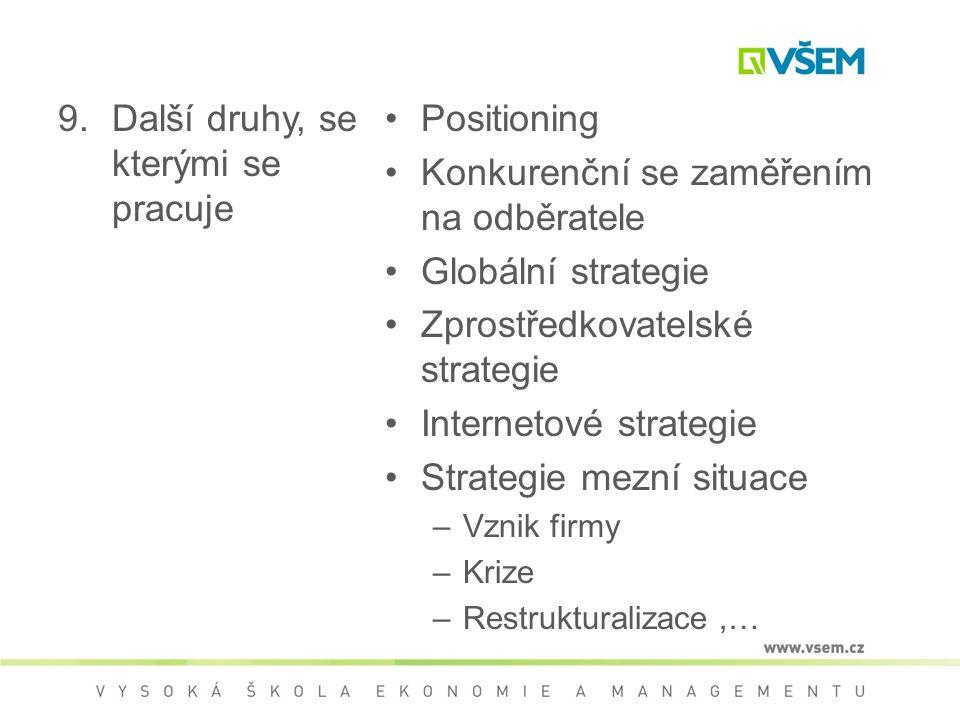 9.Další druhy, se kterými se pracuje Positioning Konkurenční se zaměřením na odběratele Globální strategie Zprostředkovatelské strategie Internetové strategie Strategie mezní situace –Vznik firmy –Krize –Restrukturalizace,…