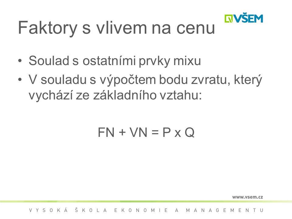 Faktory s vlivem na cenu Soulad s ostatními prvky mixu V souladu s výpočtem bodu zvratu, který vychází ze základního vztahu: FN + VN = P x Q
