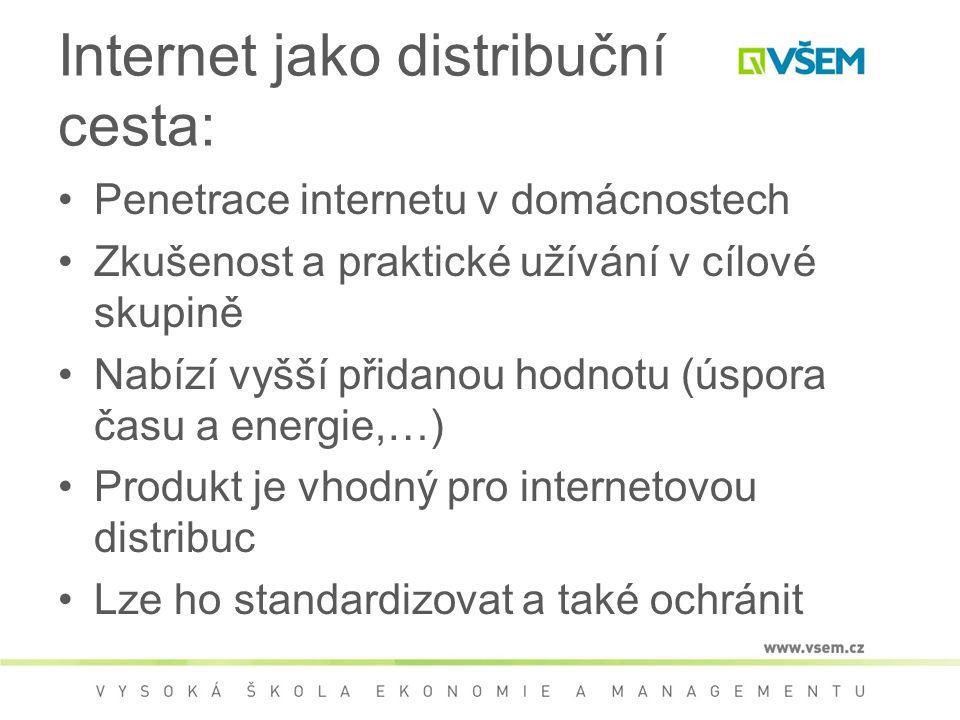 Internet jako distribuční cesta: Penetrace internetu v domácnostech Zkušenost a praktické užívání v cílové skupině Nabízí vyšší přidanou hodnotu (úspora času a energie,…) Produkt je vhodný pro internetovou distribuc Lze ho standardizovat a také ochránit
