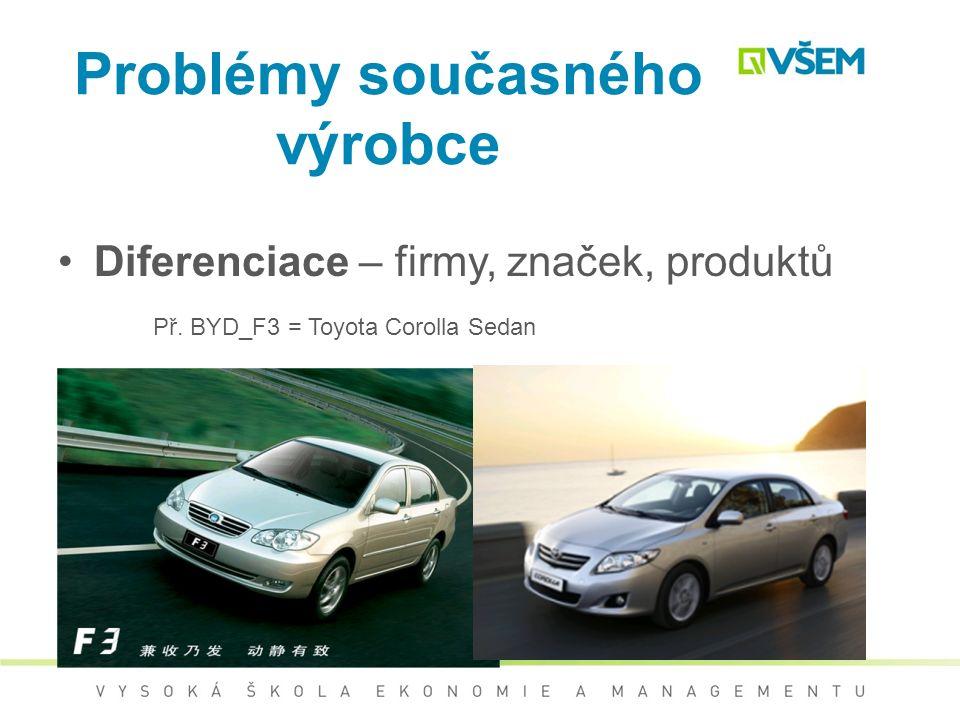 Problémy současného výrobce Diferenciace – firmy, značek, produktů Př.