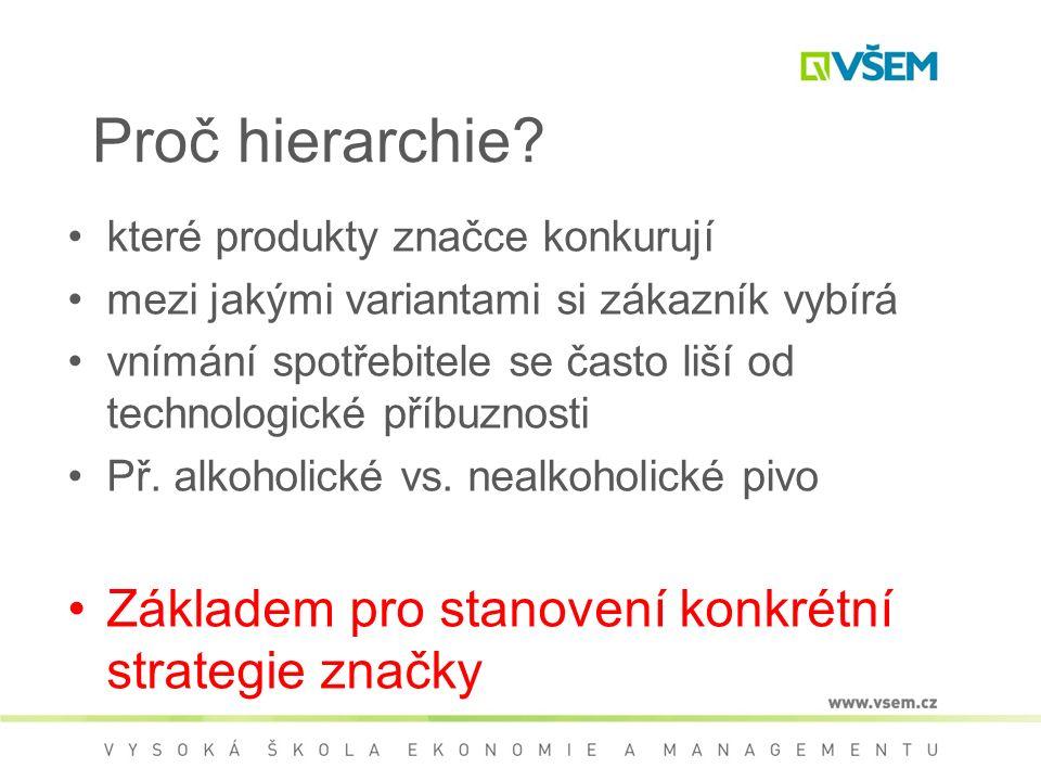 Proč hierarchie.