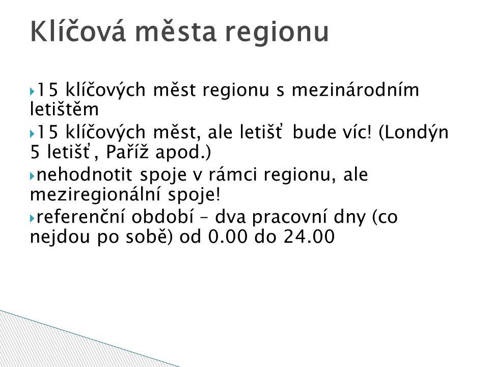 Klíčová města regionu  15 klíčových měst regionu s mezinárodním letištěm  15 klíčových měst, ale letišť bude víc.