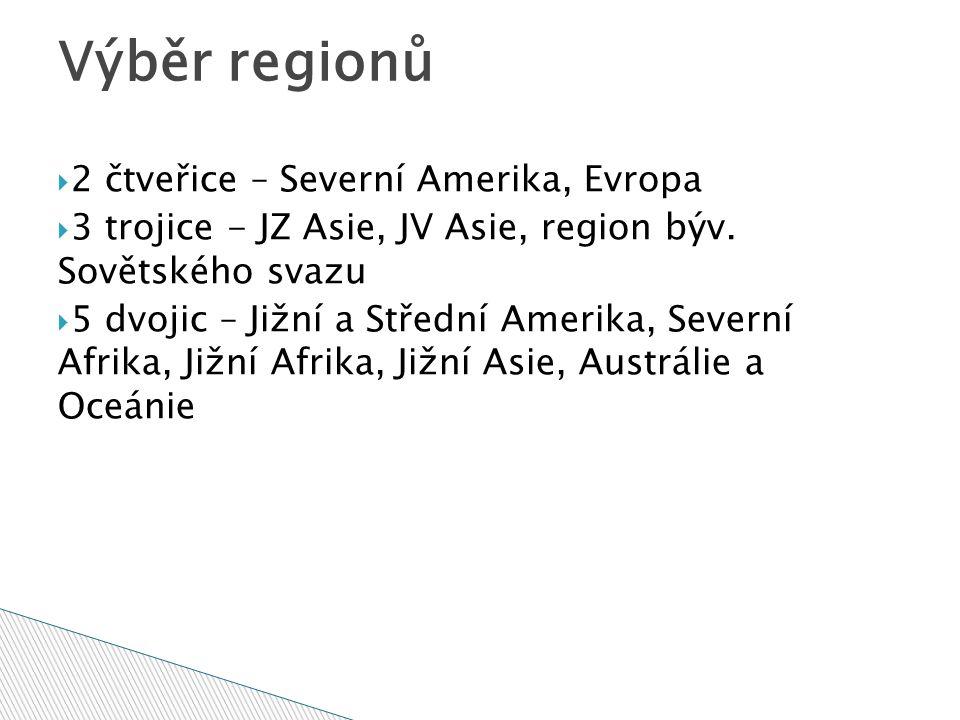 Výběr regionů  2 čtveřice – Severní Amerika, Evropa  3 trojice - JZ Asie, JV Asie, region býv.