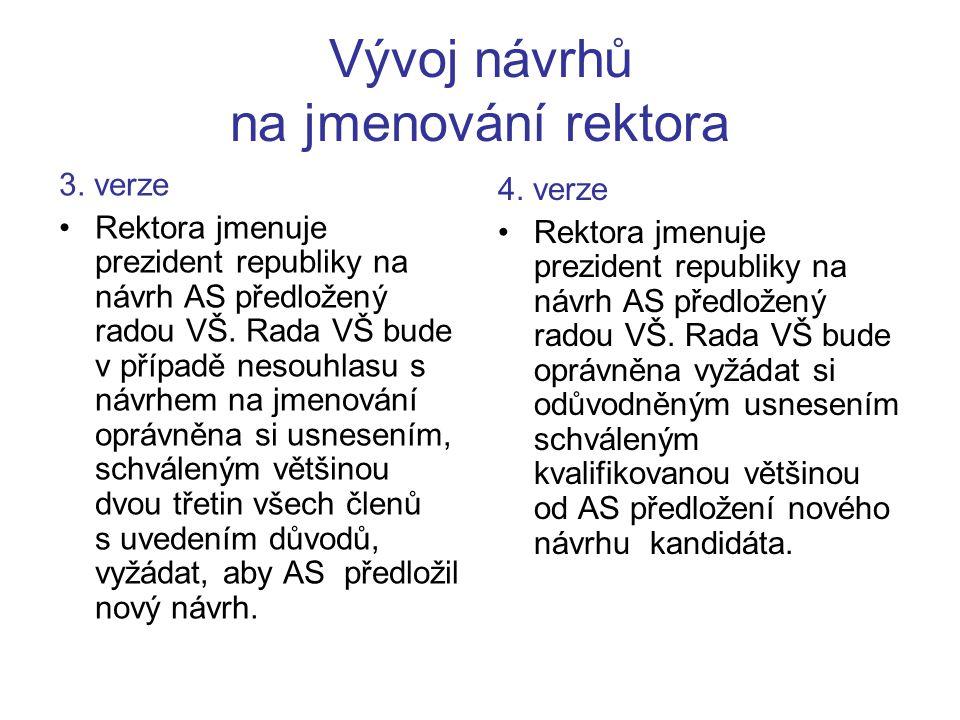 Vývoj návrhů na jmenování rektora Návrh do vnějšího připomínkového řízení: Rektor VVŠ bude jmenován prezidentem republiky na návrh rady VŠ vycházející z výběrového řízení, jehož podmínky a postup určí statut VŠ.