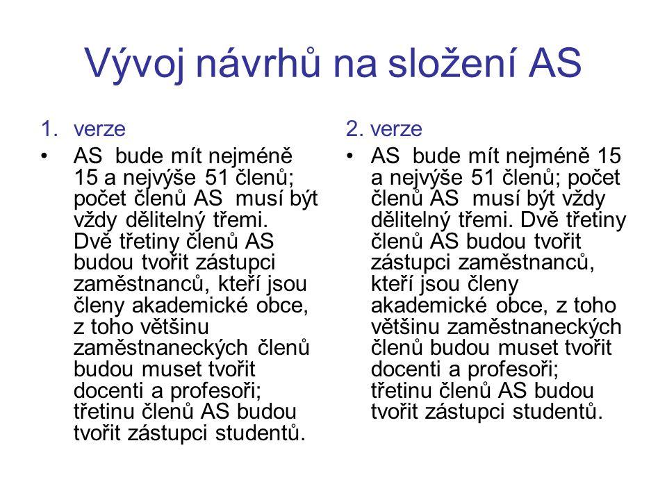 Vývoj návrhů na složení AS 3.