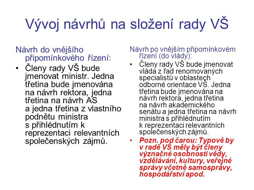 Z návrhu VZZ VŠ do vlády rektor Rektor je jediným orgánem VŠ s všeobecnou působností.