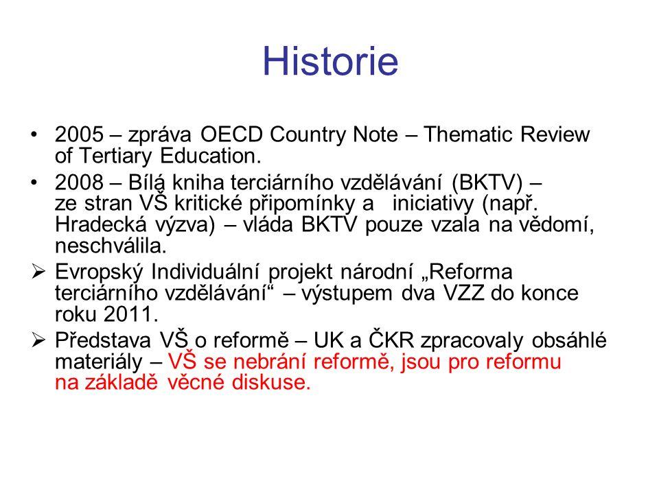 Historie 2005 – zpráva OECD Country Note – Thematic Review of Tertiary Education. 2008 – Bílá kniha terciárního vzdělávání (BKTV) – ze stran VŠ kritic
