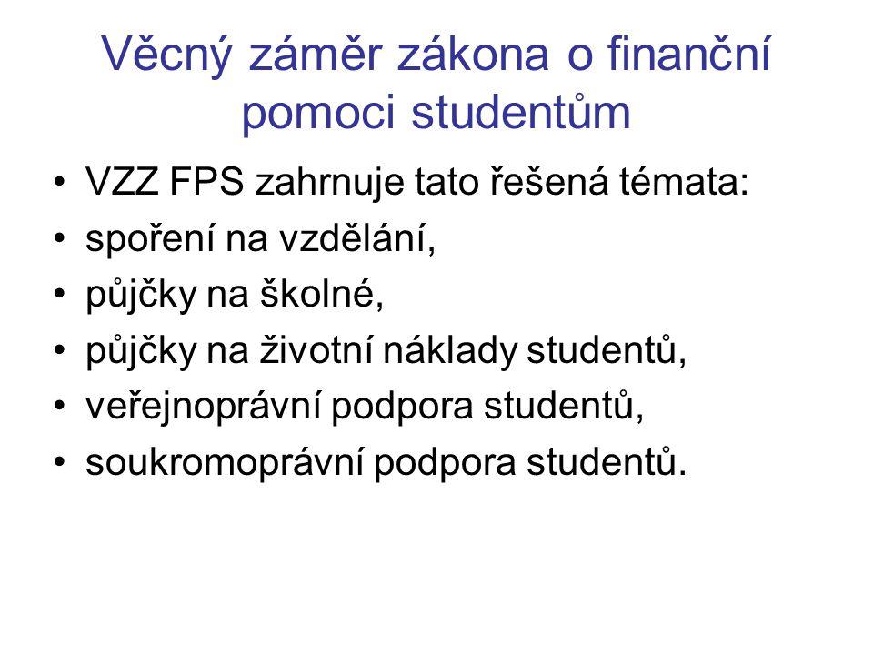 Věcný záměr zákona o finanční pomoci studentům Předkládací zpráva uvádí: Materiál je s ohledem na výsledek RIA předkládán v některých aspektech odchylně od programového prohlášení vlády.
