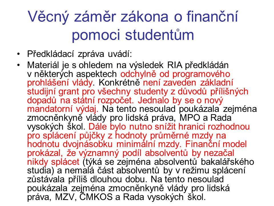 VZZ FPS – půjčky na školné Školné bude školám zaplaceno ihned, student (příjemce finanční pomoci) bude mít možnost vedle přímé platby školného uzavřít půjčku za tímto účelem garantovanou státem.