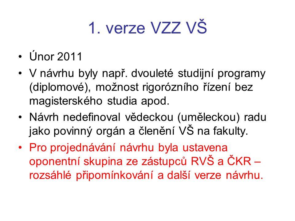 Další verze VVZ VŠ 2.verze – 9. 5. 2011 3. verze – 14.