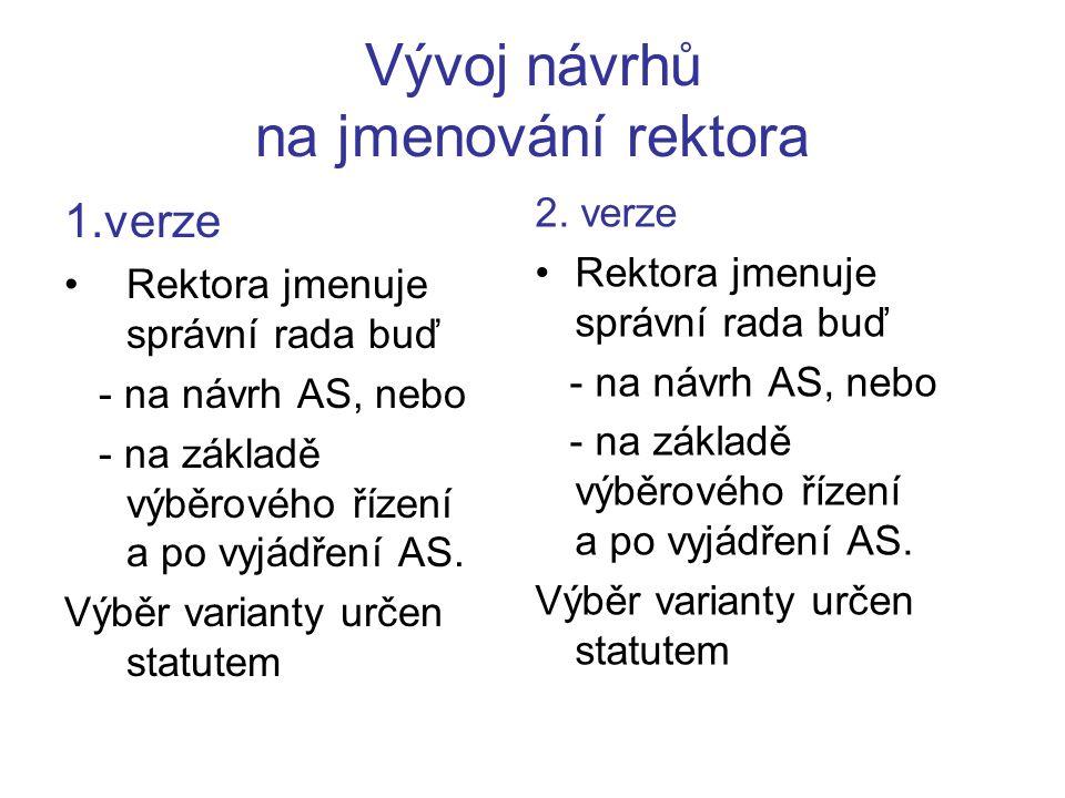 Vývoj návrhů na jmenování rektora 3.
