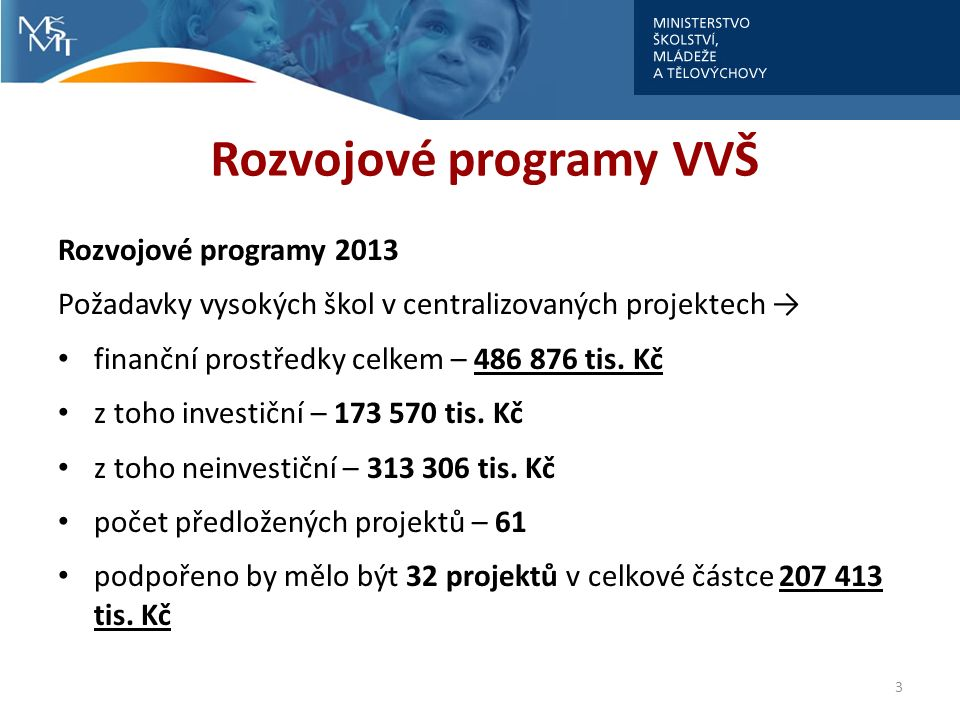 Rozvojové programy VVŠ Rozvojové programy 2013 Požadavky vysokých škol v centralizovaných projektech → finanční prostředky celkem – 486 876 tis. Kč z