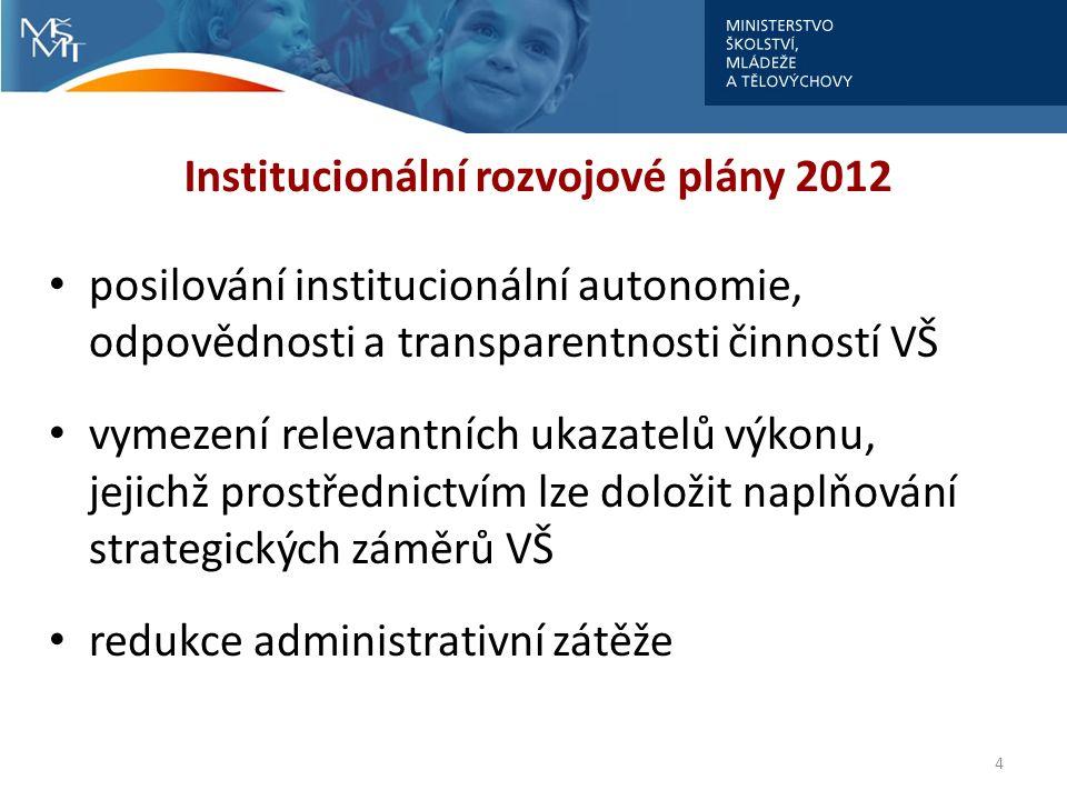 Institucionální rozvojové plány 2012 cílem IRP vytvořit program pro financování rozvoje veřejných vysokých škol založený na kontraktové bázi v rámci IRP důraz na výstupy, nikoli na způsob jejich dosažení 5