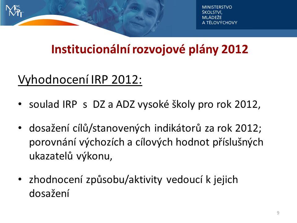 Institucionální rozvojové plány 2012 Vyhodnocení IRP 2012 dodržení stanovené výše poskytnutých investičních a neinvestičních finančních prostředků, dodržení podmínek stanovených ve Vyhlášení RP 2012, např.