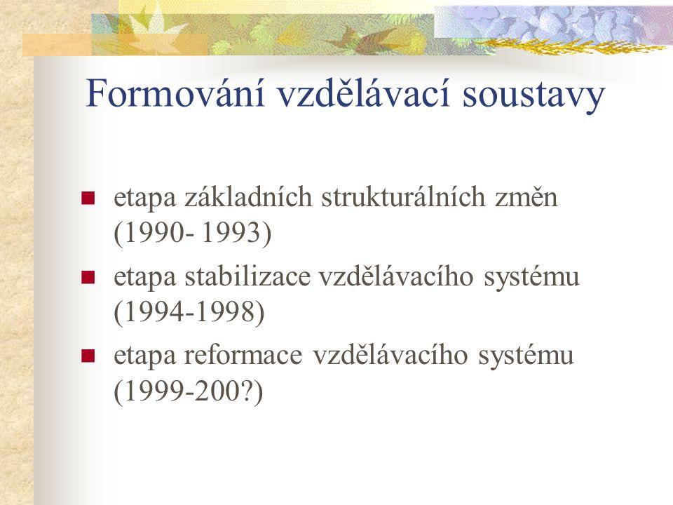 Formování vzdělávací soustavy etapa základních strukturálních změn (1990- 1993) etapa stabilizace vzdělávacího systému (1994-1998) etapa reformace vzd