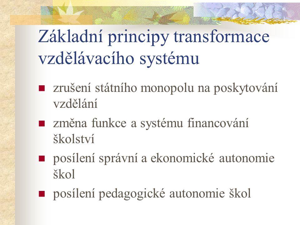 Základní principy transformace vzdělávacího systému zrušení státního monopolu na poskytování vzdělání změna funkce a systému financování školství posí