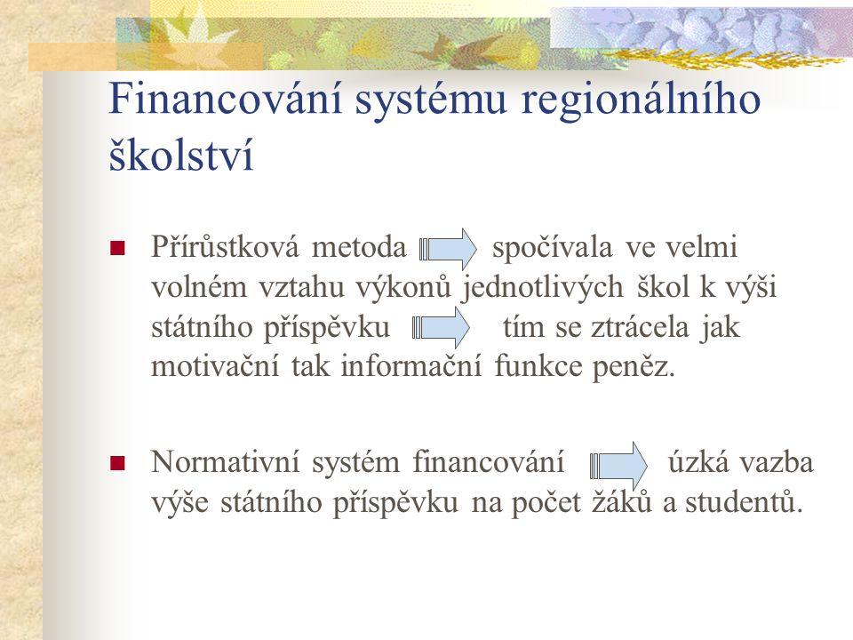 Financování systému regionálního školství Přírůstková metoda spočívala ve velmi volném vztahu výkonů jednotlivých škol k výši státního příspěvku tím s