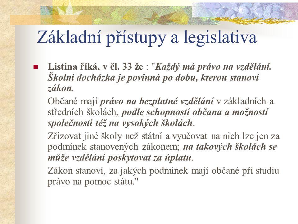 Základní přístupy a legislativa Listina říká, v čl. 33 že :