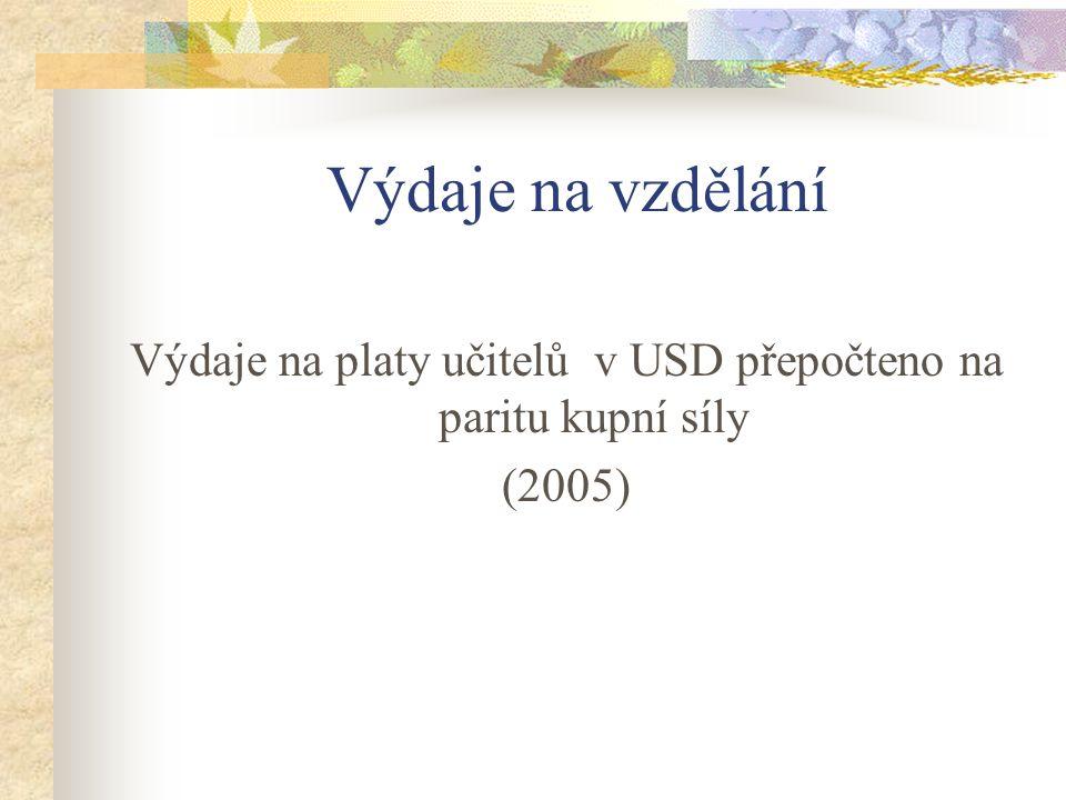 Výdaje na vzdělání Výdaje na platy učitelů v USD přepočteno na paritu kupní síly (2005)