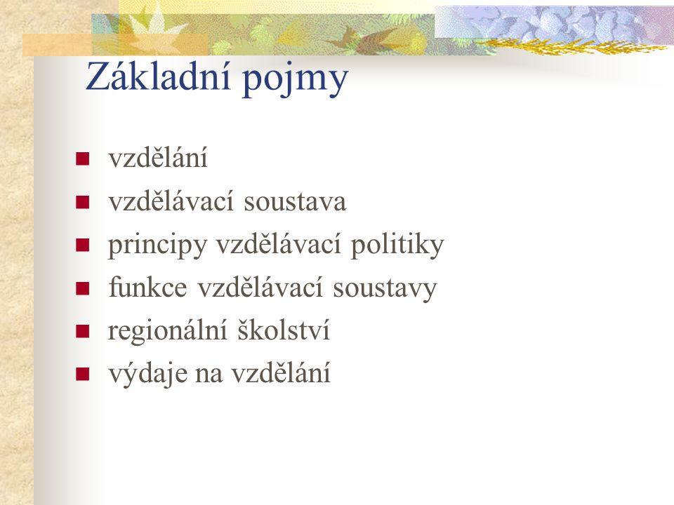 Základní pojmy vzdělání vzdělávací soustava principy vzdělávací politiky funkce vzdělávací soustavy regionální školství výdaje na vzdělání