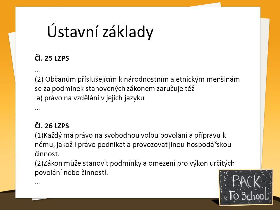Ústavní základy Bezplatnost Nález Ústavního soudu sp.