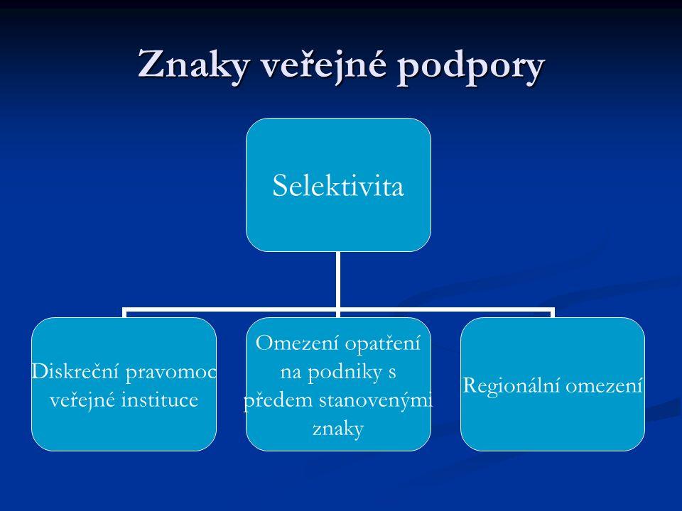 Znaky veřejné podpory Selektivita Diskreční pravomoc veřejné instituce Omezení opatření na podniky s předem stanovenými znaky Regionální omezení