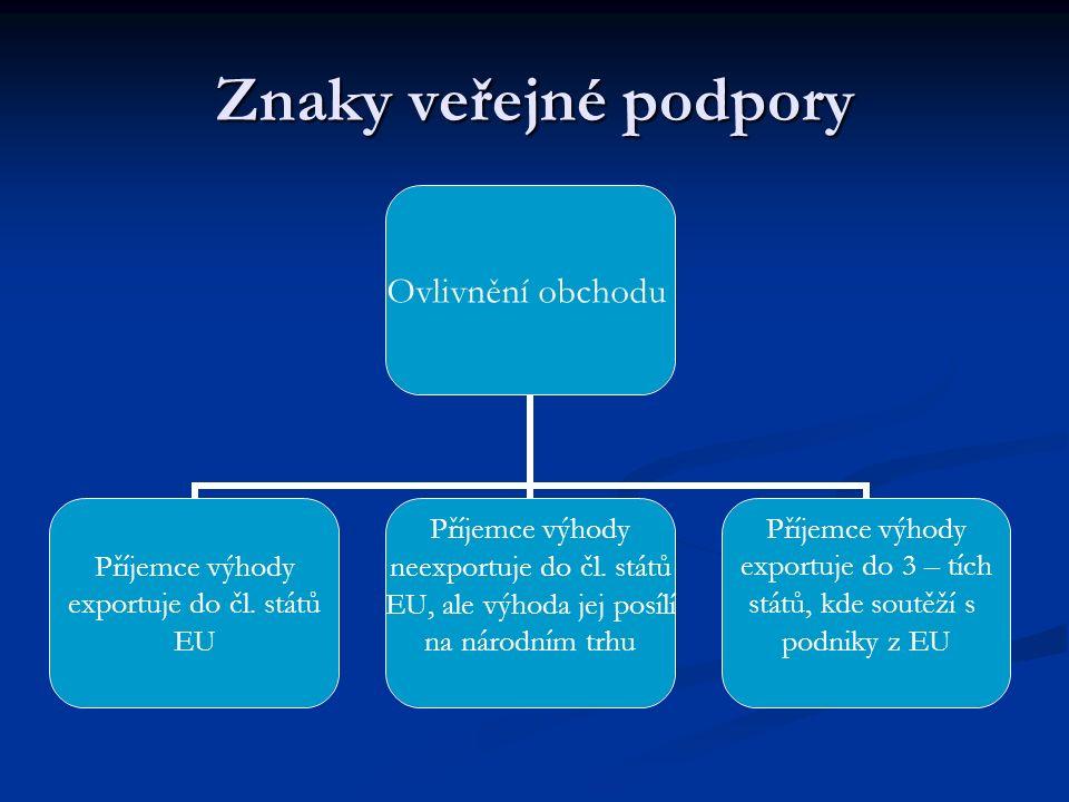 Znaky veřejné podpory Ovlivnění obchodu Příjemce výhody exportuje do čl.