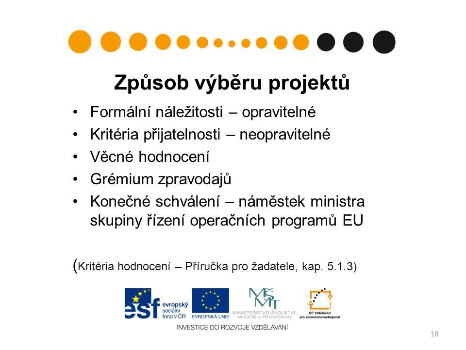 Způsob výběru projektů Formální náležitosti – opravitelné Kritéria přijatelnosti – neopravitelné Věcné hodnocení Grémium zpravodajů Konečné schválení