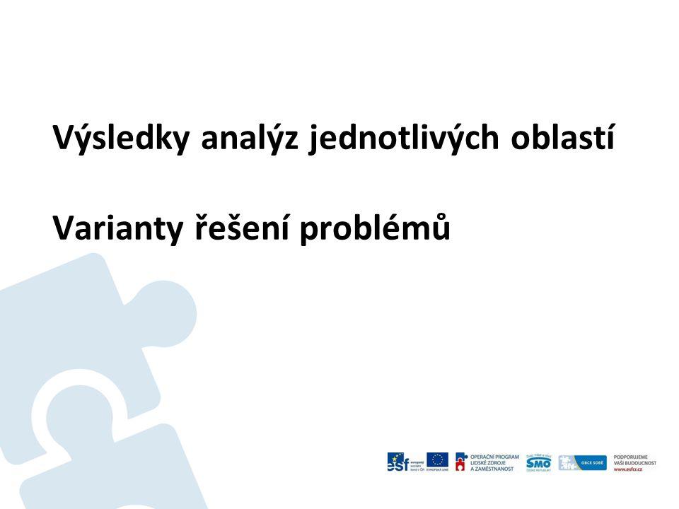 Výsledky analýz jednotlivých oblastí Varianty řešení problémů
