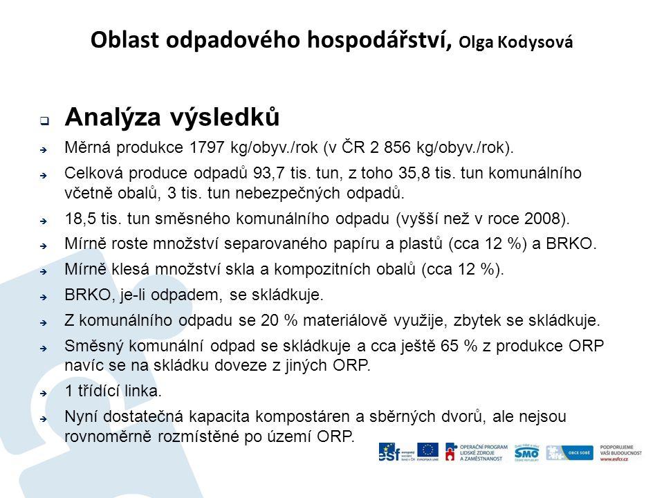 Oblast odpadového hospodářství, Olga Kodysová  Analýza výsledků  Měrná produkce 1797 kg/obyv./rok (v ČR 2 856 kg/obyv./rok).