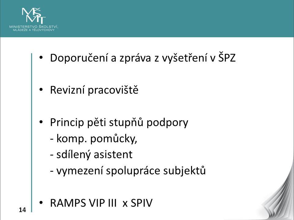14 Doporučení a zpráva z vyšetření v ŠPZ Revizní pracoviště Princip pěti stupňů podpory - komp.